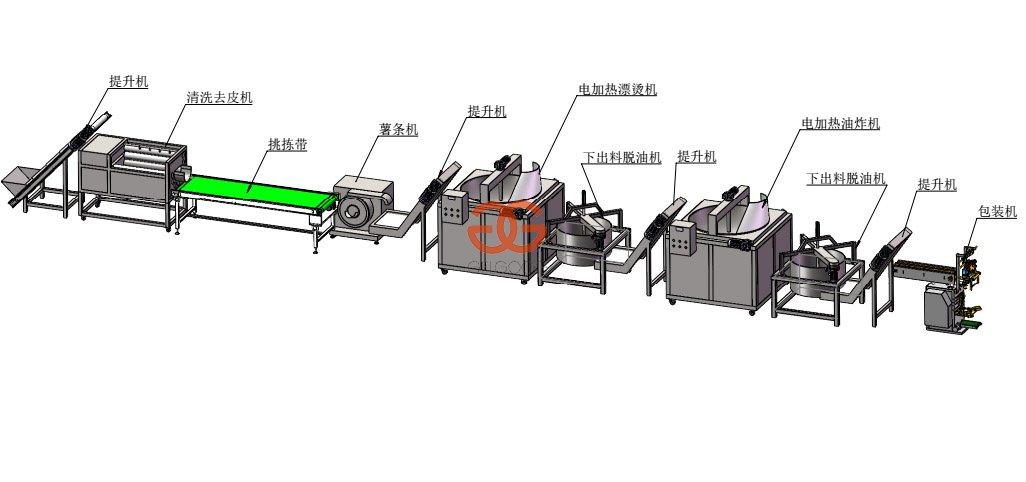 process flow diagram for manufacturing crispy potato chips manufacturing process flow chart  crispy potato chips manufacturing